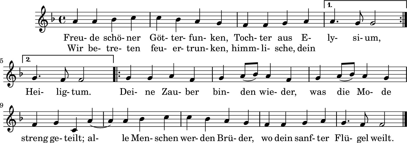 Notenblatt Music Sheet An die Freude